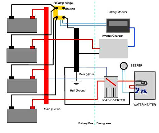 Wiring diagram for inverter the wiring diagram readingrat rv inverter charger wiring diagram solidfonts wiring diagram cheapraybanclubmaster Gallery